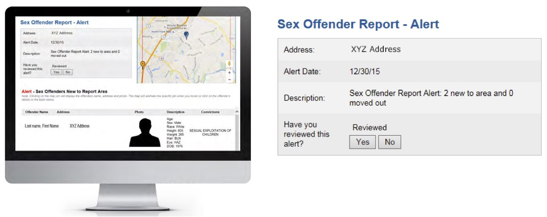 Online dating sex offender statistics